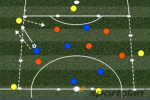 Possession 1Football Drills Coaching