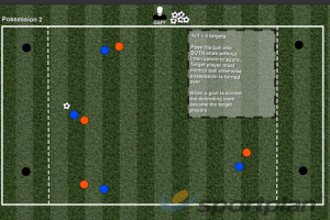 Posession 3 - Switching PlayFootball Drills Coaching