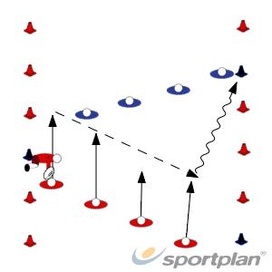 Fixa jogo + Organiza em ProfundidadeRugby Drills Coaching