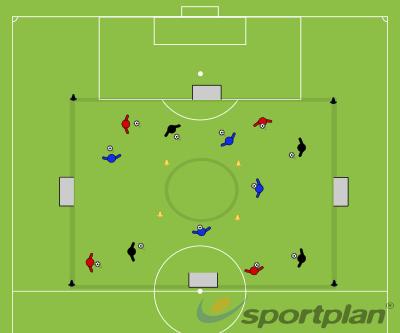 Shooting - 3 teamsFootball Drills Coaching