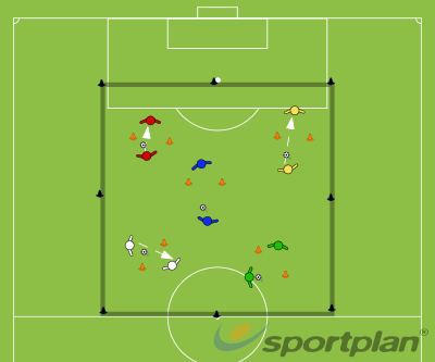 Warm Up - Score in the goalFootball Drills Coaching