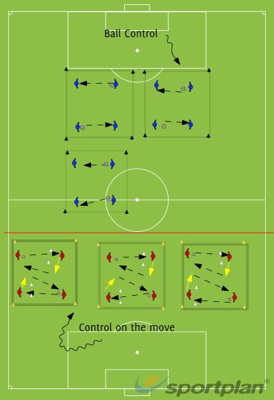 Warm Up - Ball ControlFootball Drills Coaching
