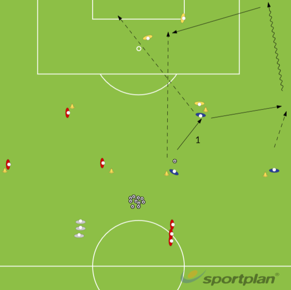 Combination Play (Wide) - passing practicePassing and ReceivingFootball Drills Coaching