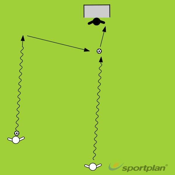 Crossing and finishingCrossing and FinishingFootball Drills Coaching