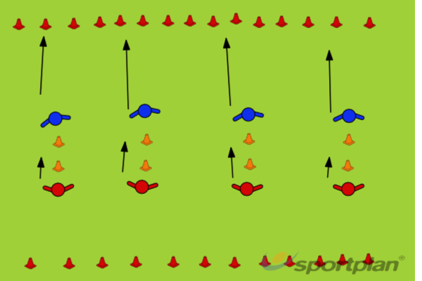 Catch your manWarm UpFootball Drills Coaching