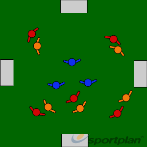Tansition GameConditioned gamesFootball Drills Coaching