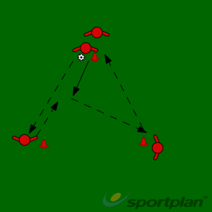 Copy of Passing TrianglePassing and ReceivingFootball Drills Coaching