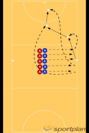 Netball Rats and RabbitsSmall gamesNetball Drills Coaching