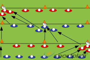 Defensive SlideRuckRugby Drills Coaching