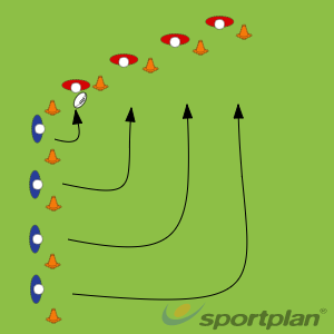 Defensive SwitchDefensive PatternsRugby Drills Coaching
