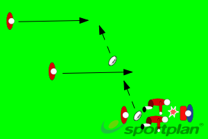 6 Man Rucking DrillRuckRugby Drills Coaching