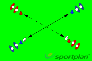 Aukland GridsPassingRugby Drills Coaching
