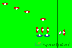 Uncontested LineoutLineoutRugby Drills Coaching