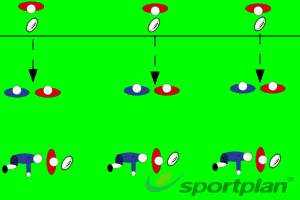 3 Man Lineout DrillLineoutRugby Drills Coaching