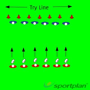 1 v 1 TacklingTacklingRugby Drills Coaching