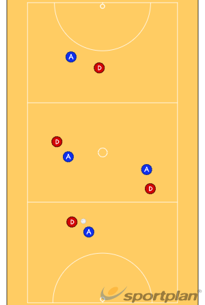 Give and GoNetball Drills Coaching