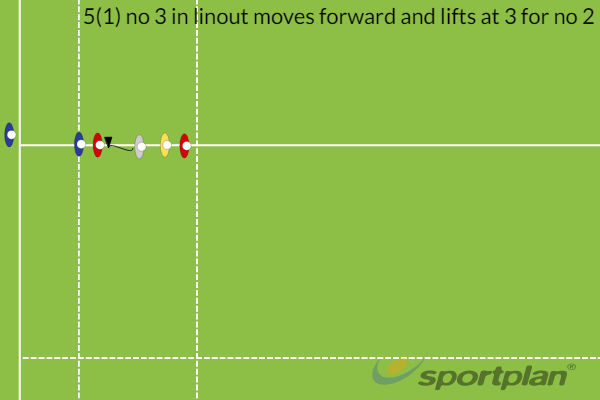 Lineout 5(1)Rugby Drills Coaching