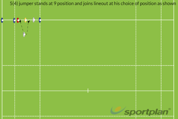 lineout 5(4)Rugby Drills Coaching