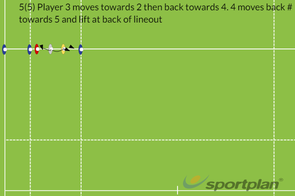 lineout 5(5)Rugby Drills Coaching