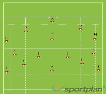 Set Up Kick-off ReceivingDefensive PatternsRugby Drills Coaching