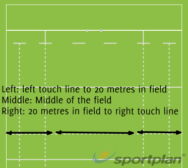 Linear Game ProfileMatch RelatedRugby Drills Coaching