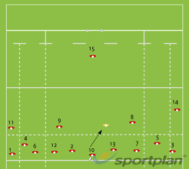 Set Up Kick Start - Our Kick OffMatch RelatedRugby Drills Coaching