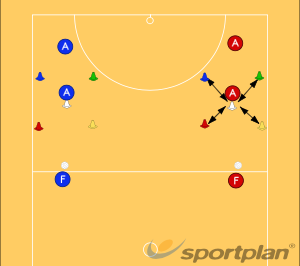 5 cone footwork drillsFootworkNetball Drills Coaching