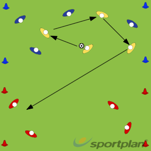 Possession / Passing GridPossessionFootball Drills Coaching