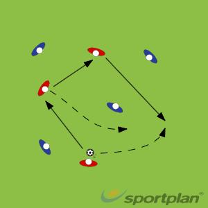 Pressured PossessionPossessionFootball Drills Coaching
