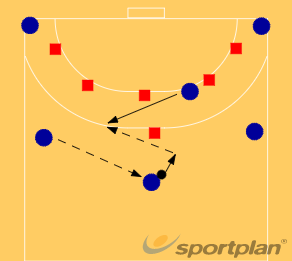 """1"" contra 5-1 - 1ª FaseHandball Drills Coaching"