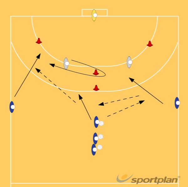 Finalização (Remate para Golo)Handball Drills Coaching