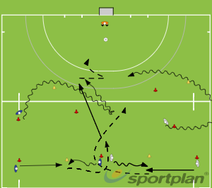 Receiving and passing in the leadPassing & ReceivingHockey Drills Coaching