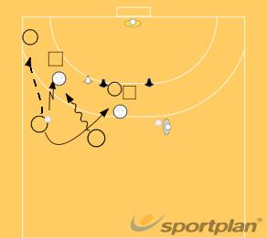 Autosave 41476742560 complex shooting exercisesHandball Drills Coaching