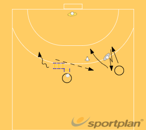 Autosave 42829515521 Shooting back court playersHandball Drills Coaching