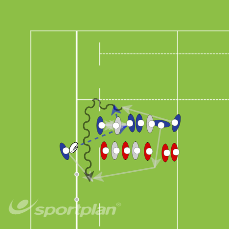 Line Out A: 2/3 Jumpers (All Blacks).Rugby Drills Coaching