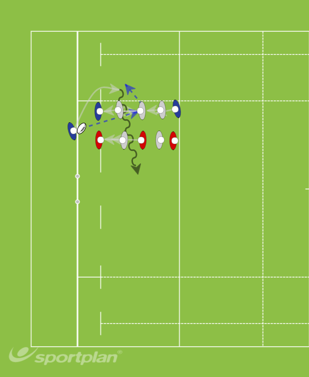 Line out B: 2/3 Jumpers (All Blacks)Rugby Drills Coaching