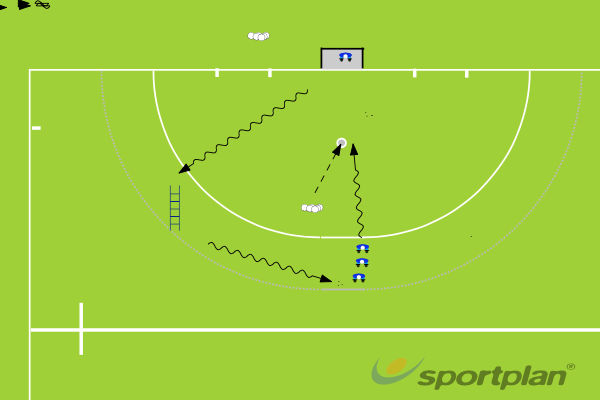 Autosave 96302094Agility and CoordinationHockey Drills Coaching