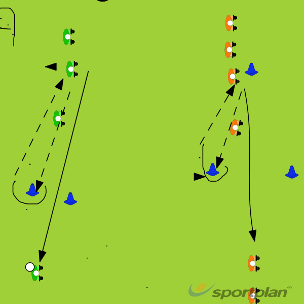 Autosave 87504360Moving with the ballHockey Drills Coaching