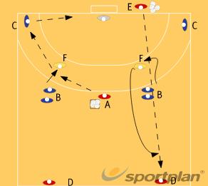 fast break defense 3538 fast breakHandball Drills Coaching