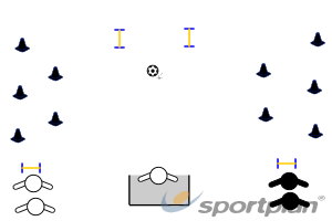 Agility & Speed Drill with ShootingShootingFootball Drills Coaching