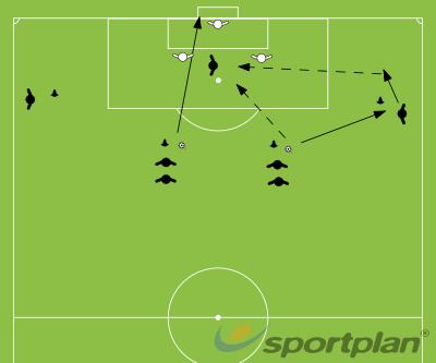 Defending function-Football Drills Coaching