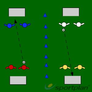 Shooting Warm UpFootball Drills Coaching