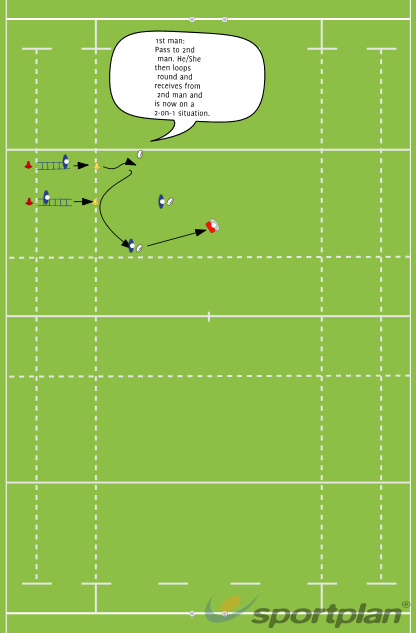 Autosave 2185522Rugby Drills Coaching