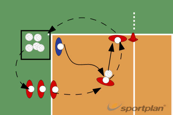 YOUTH :Body toward the target5 DrillsVolleyball Drills Coaching