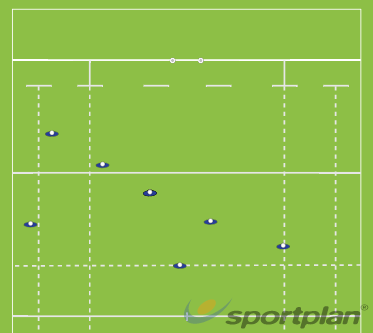Standard lineupRugby Drills Coaching