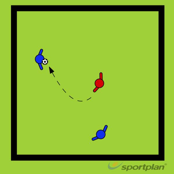 Orientaatio: Pr�ss��minen ja peitt�minenDefendingFootball Drills Coaching