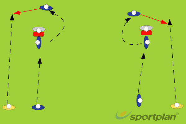 Roll and OffloadRugby Drills Coaching