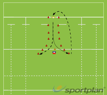 Side step AlleyAgility & Running SkillsRugby Drills Coaching