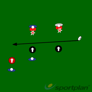 Scrum-Half passing/ Clearing outWarm UpRugby Drills Coaching