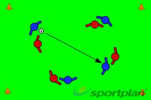 Possession GameFootball Drills Coaching